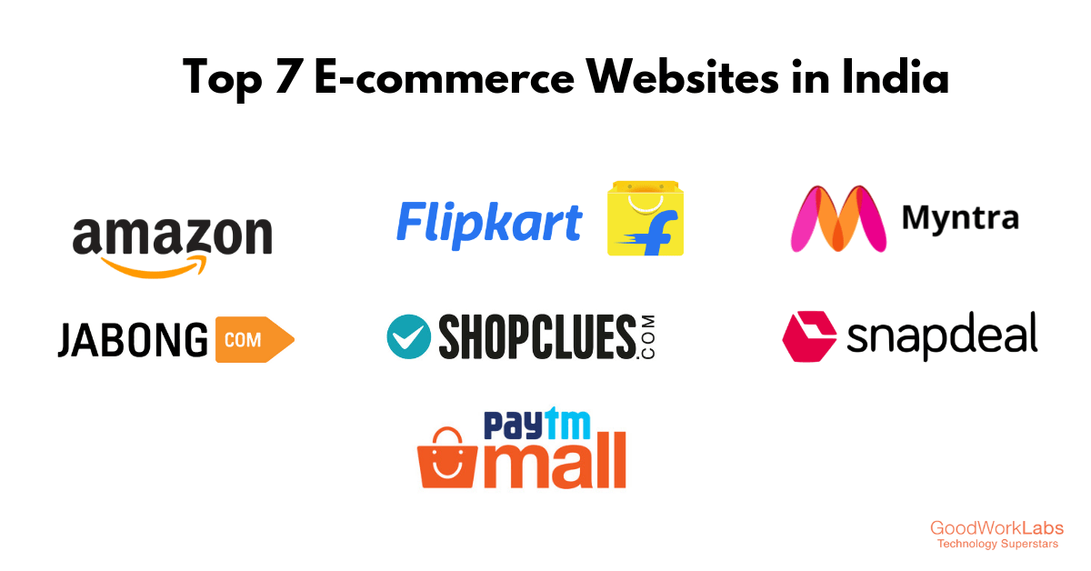 ecommerce account management